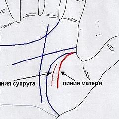 О чём может рассказать линия влияния на руке